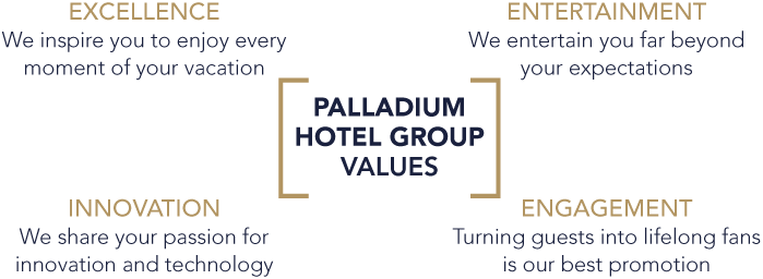 KEY VALUES OF PALLADIUM HOTEL GROUP